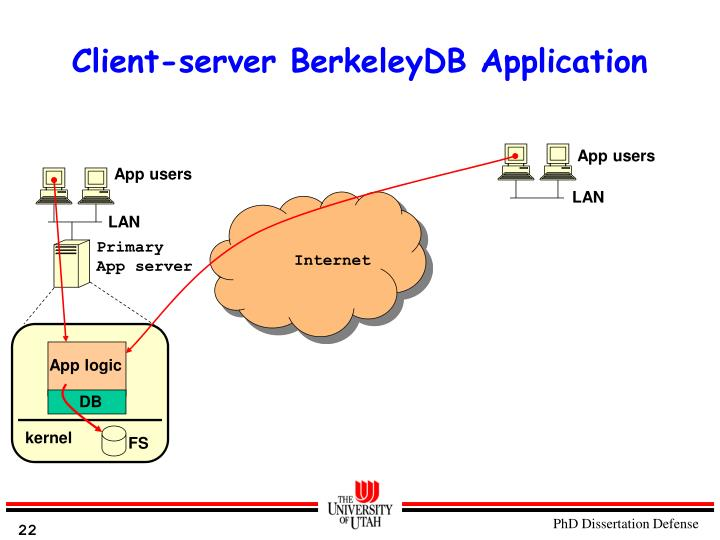 Client-server BerkeleyDB Application