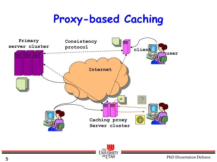 Proxy-based Caching