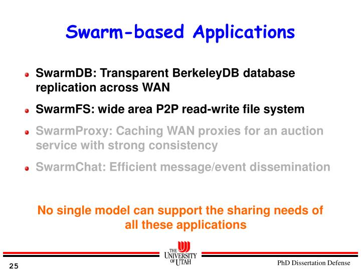 Swarm-based Applications