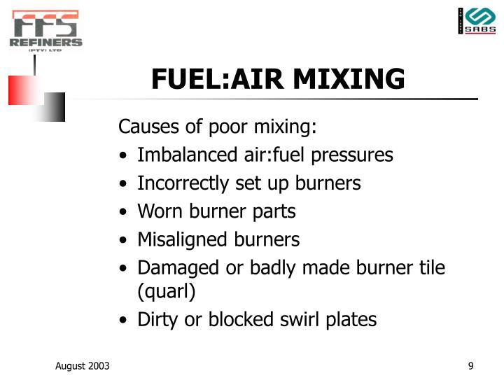 FUEL:AIR MIXING