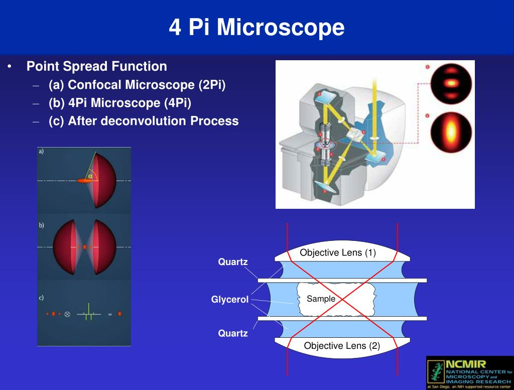 4 Pi Microscope
