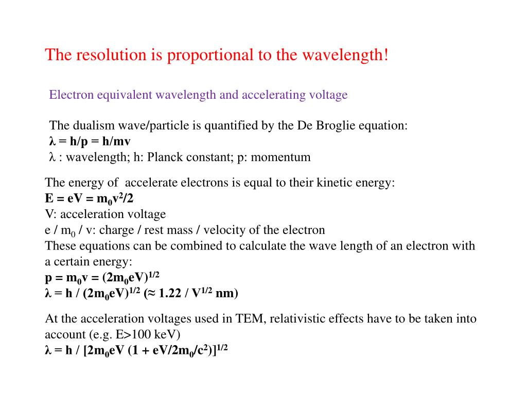 The resolution is proportional to the wavelength!