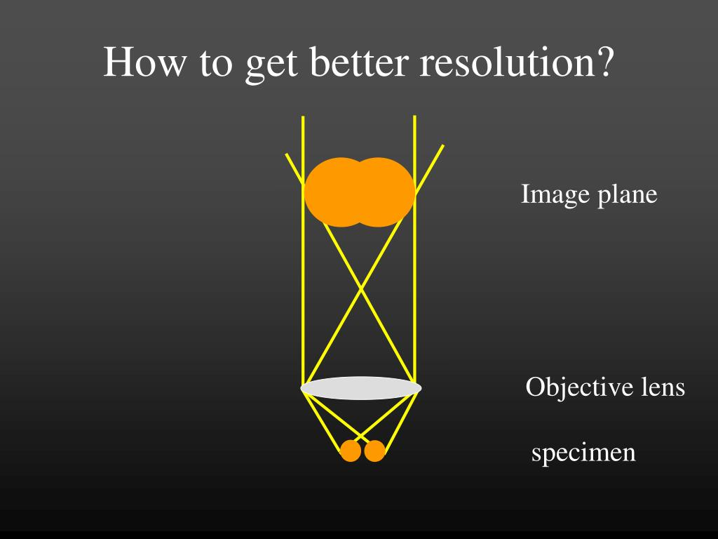 How to get better resolution?