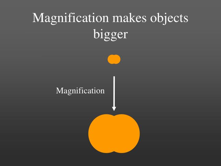 Magnification makes objects bigger