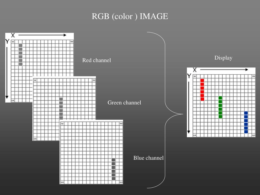 RGB (color ) IMAGE