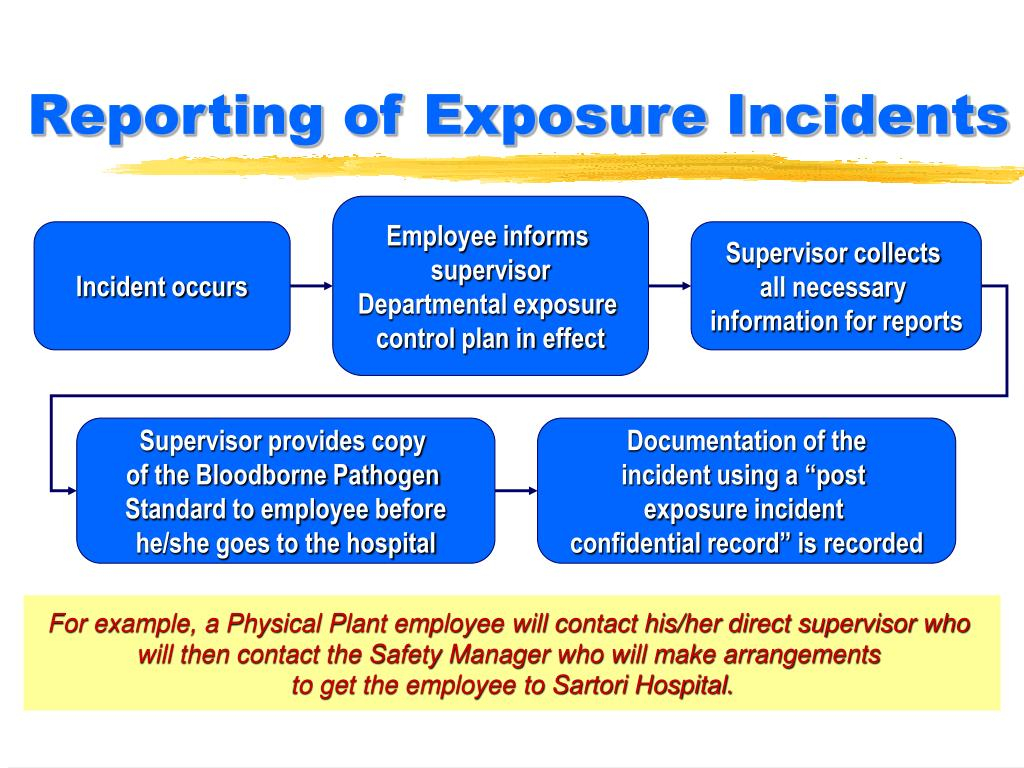Reporting of Exposure Incidents