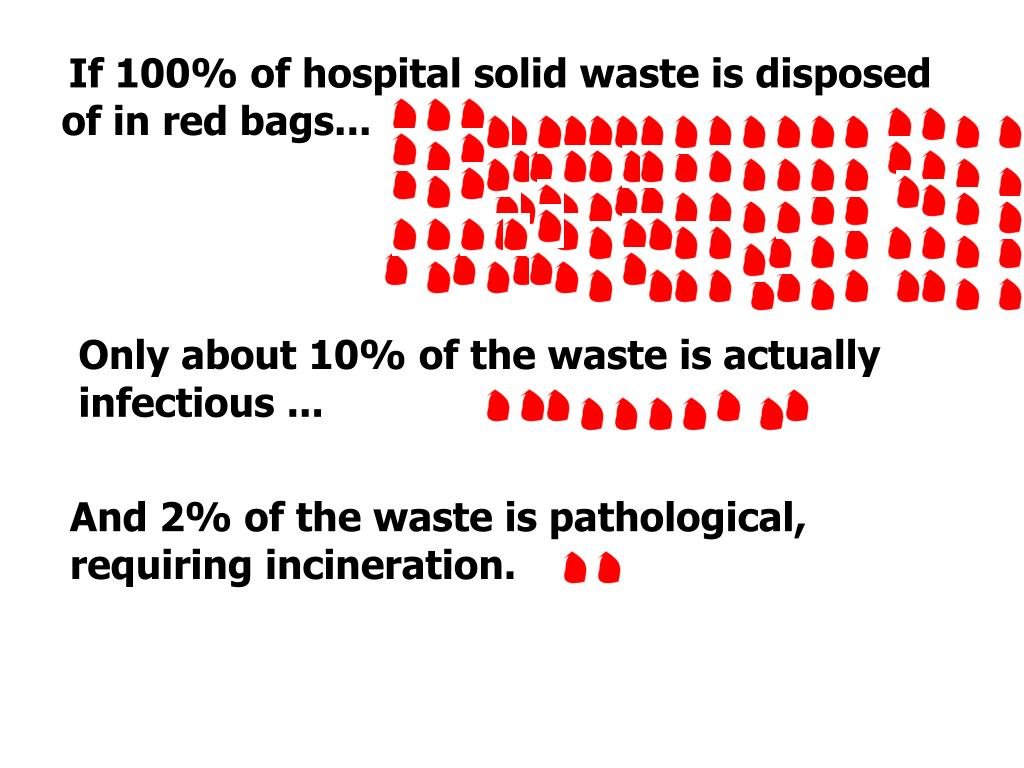 If 100% of hospital solid waste is disposed of in red bags...