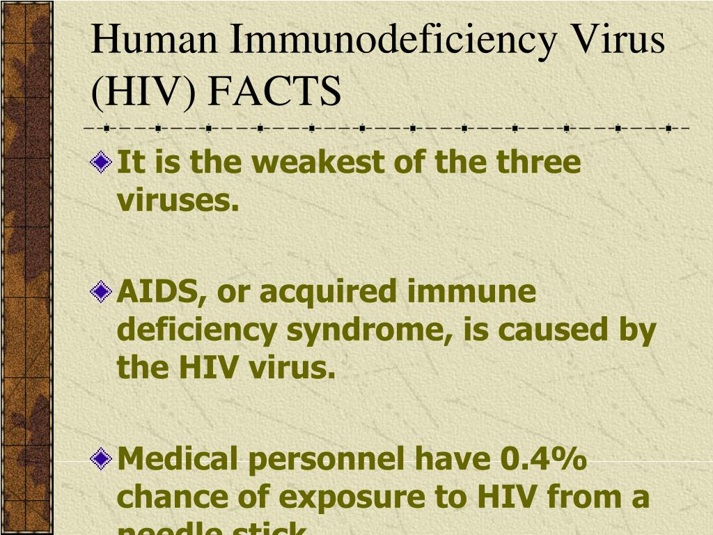 Human Immunodeficiency Virus (HIV) FACTS