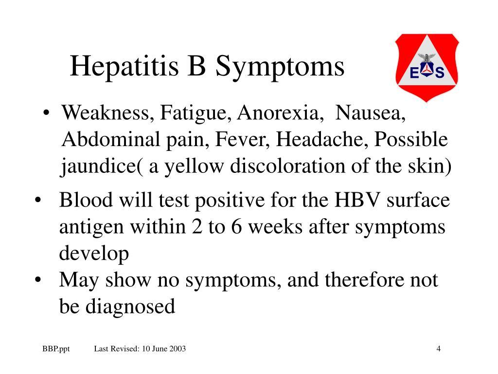 Hepatitis B Symptoms