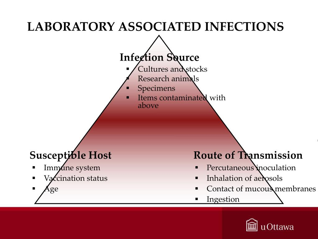 LABORATORY ASSOCIATED INFECTIONS