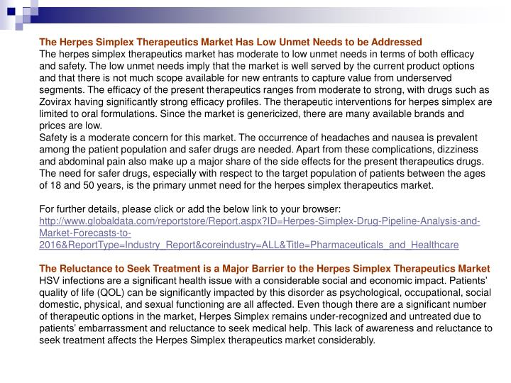 The Herpes Simplex Therapeutics Market Has Low Unmet Needs to be Addressed