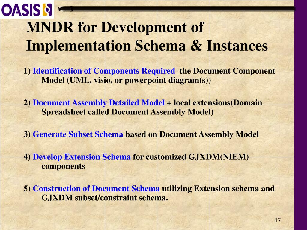 MNDR for Development of Implementation Schema & Instances