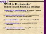mndr for development of implementation schema instances