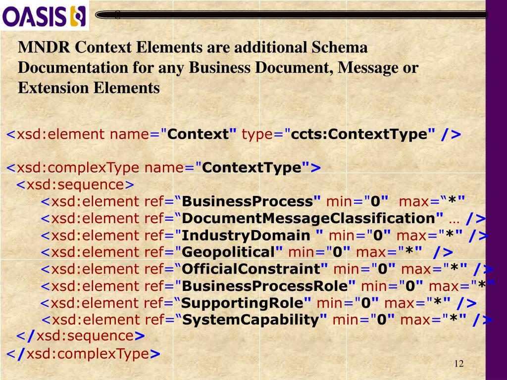 MNDR Context Elements are additional Schema Documentation for any Business Document, Message or Extension Elements