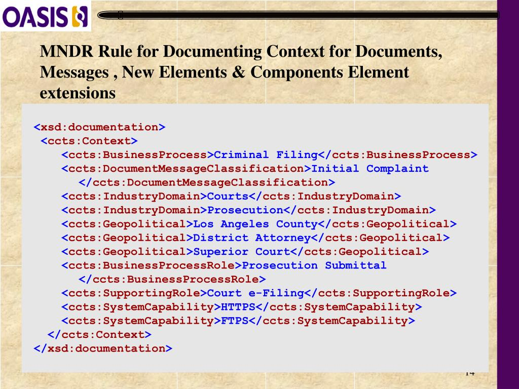 MNDR Rule for Documenting Context for Documents, Messages , New Elements & Components Element extensions