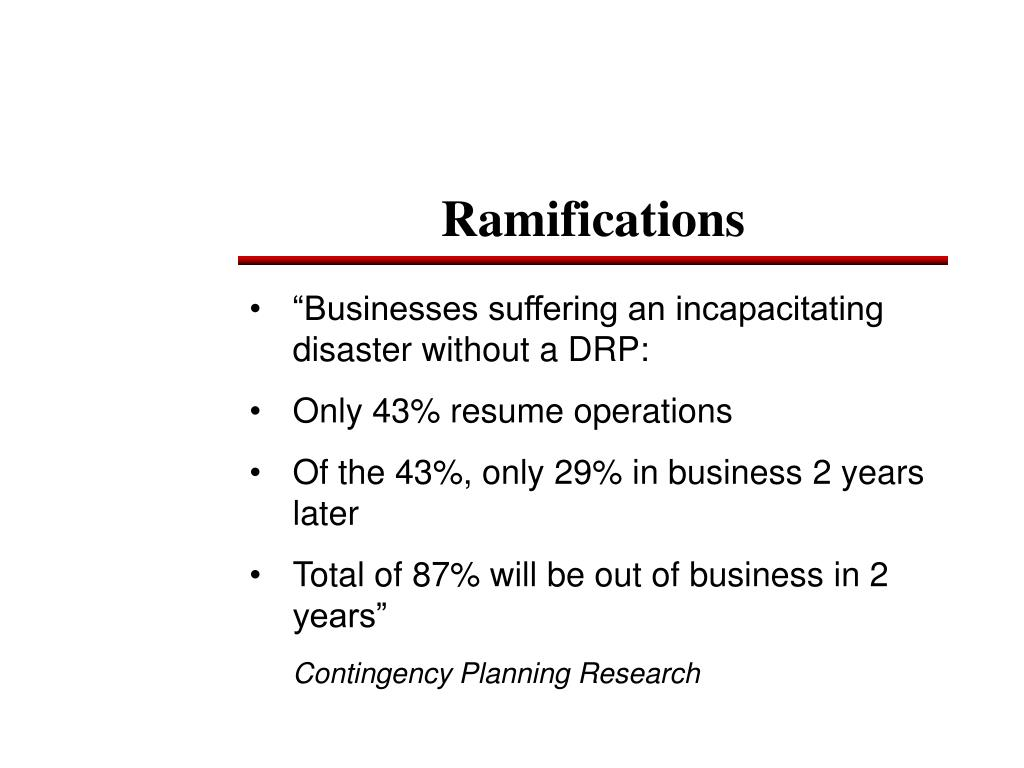 """""""Businesses suffering an incapacitating disaster without a DRP:"""