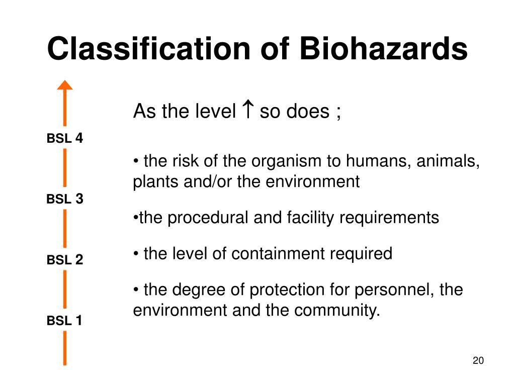 Classification of Biohazards