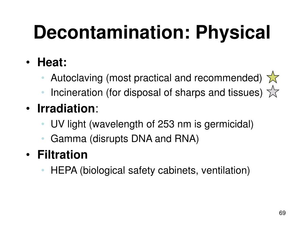 Decontamination: Physical
