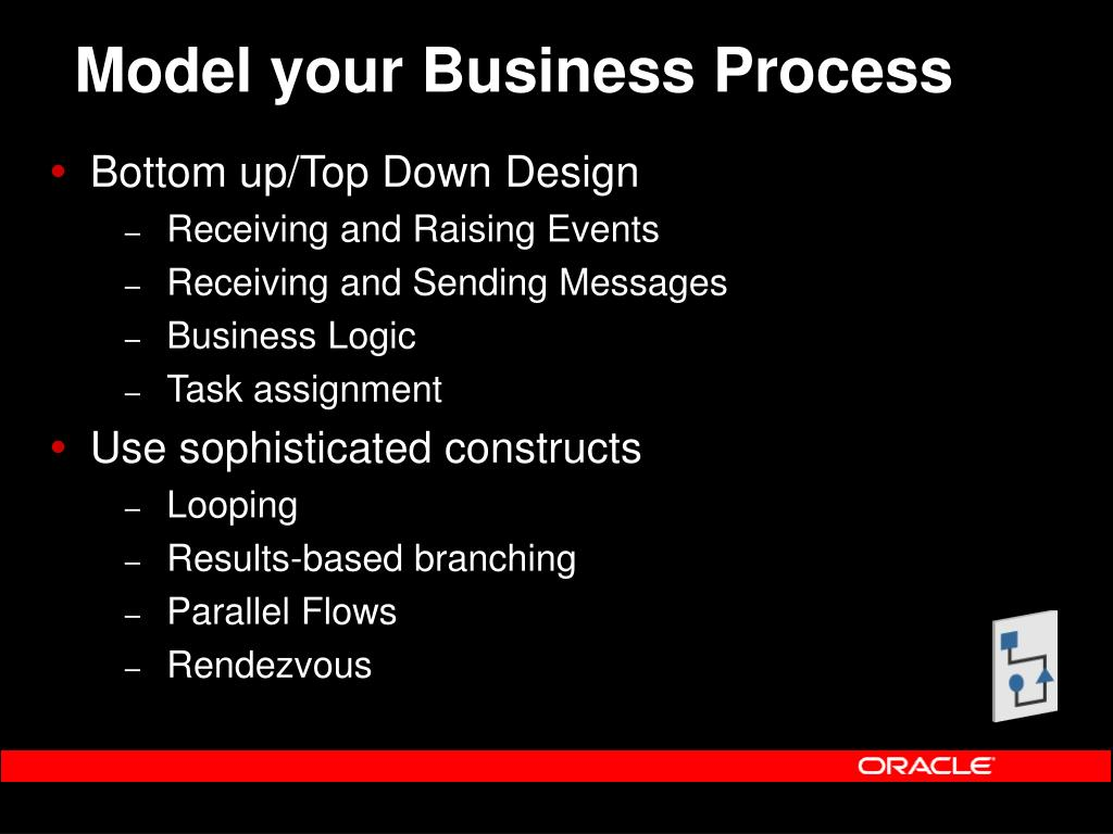Model your Business Process