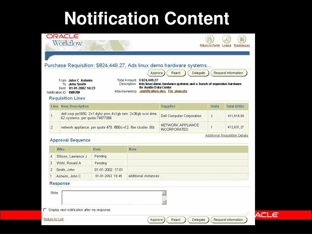 Notification Content