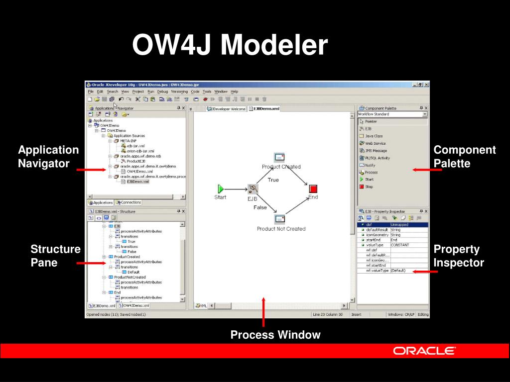 OW4J Modeler