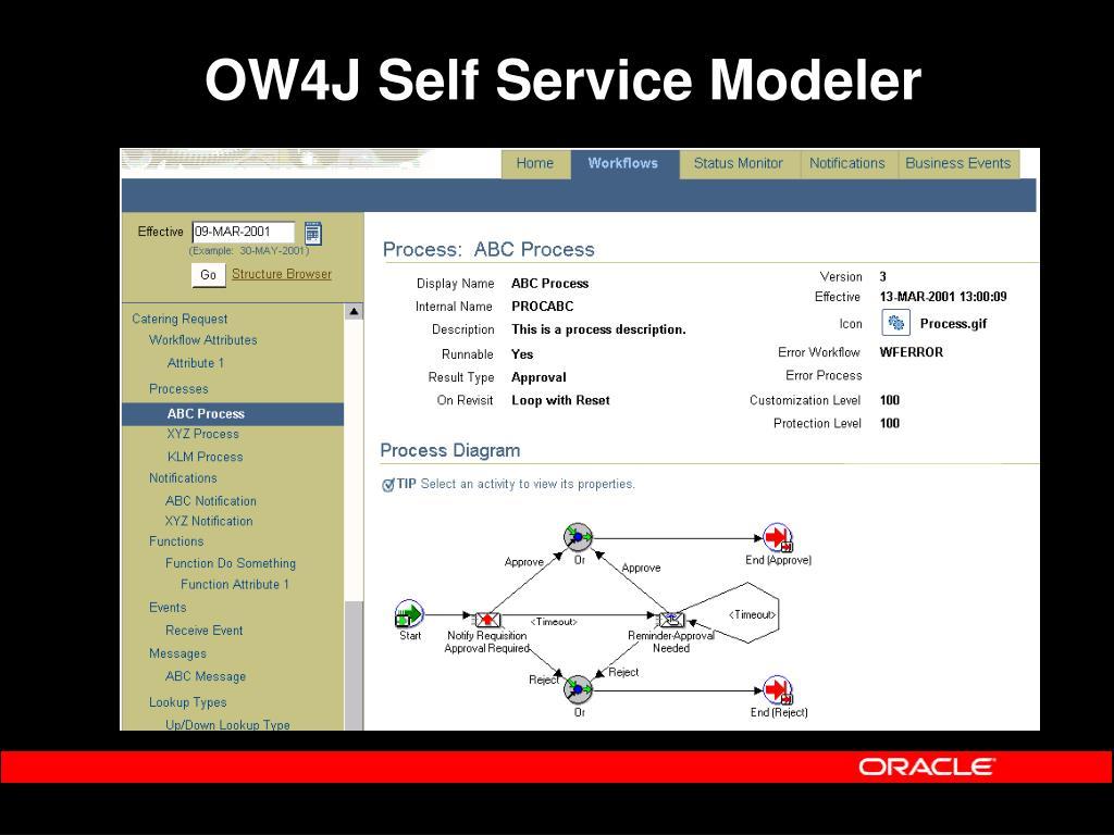 OW4J Self Service Modeler