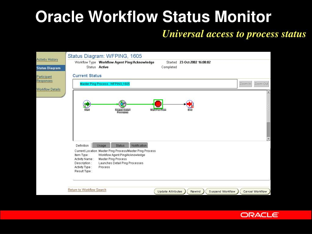 Oracle Workflow Status Monitor