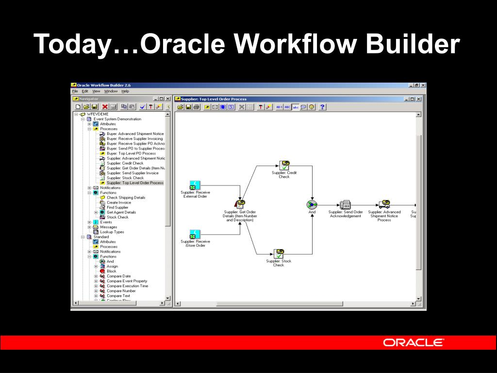 Today…Oracle Workflow Builder
