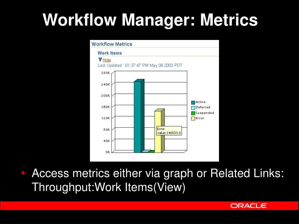 Workflow Manager: Metrics