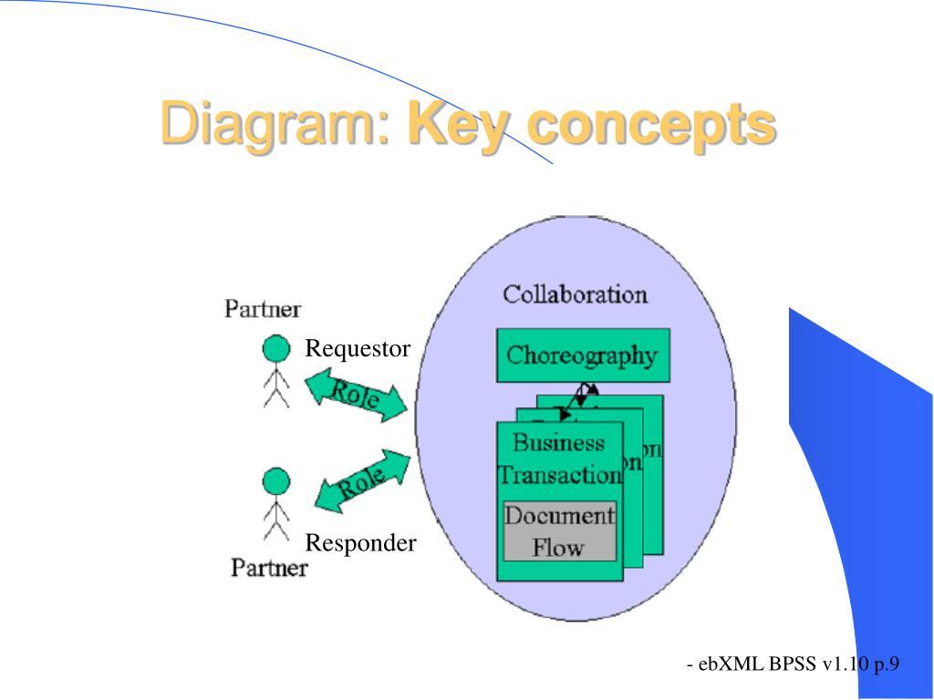 Diagram: