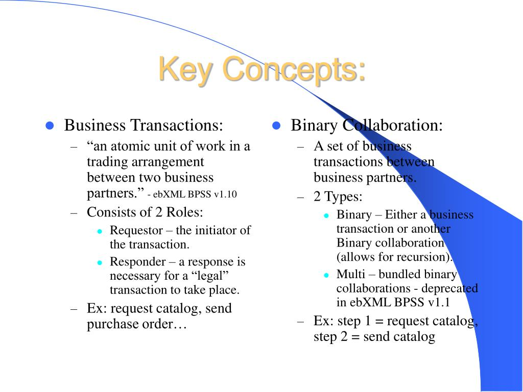 Business Transactions: