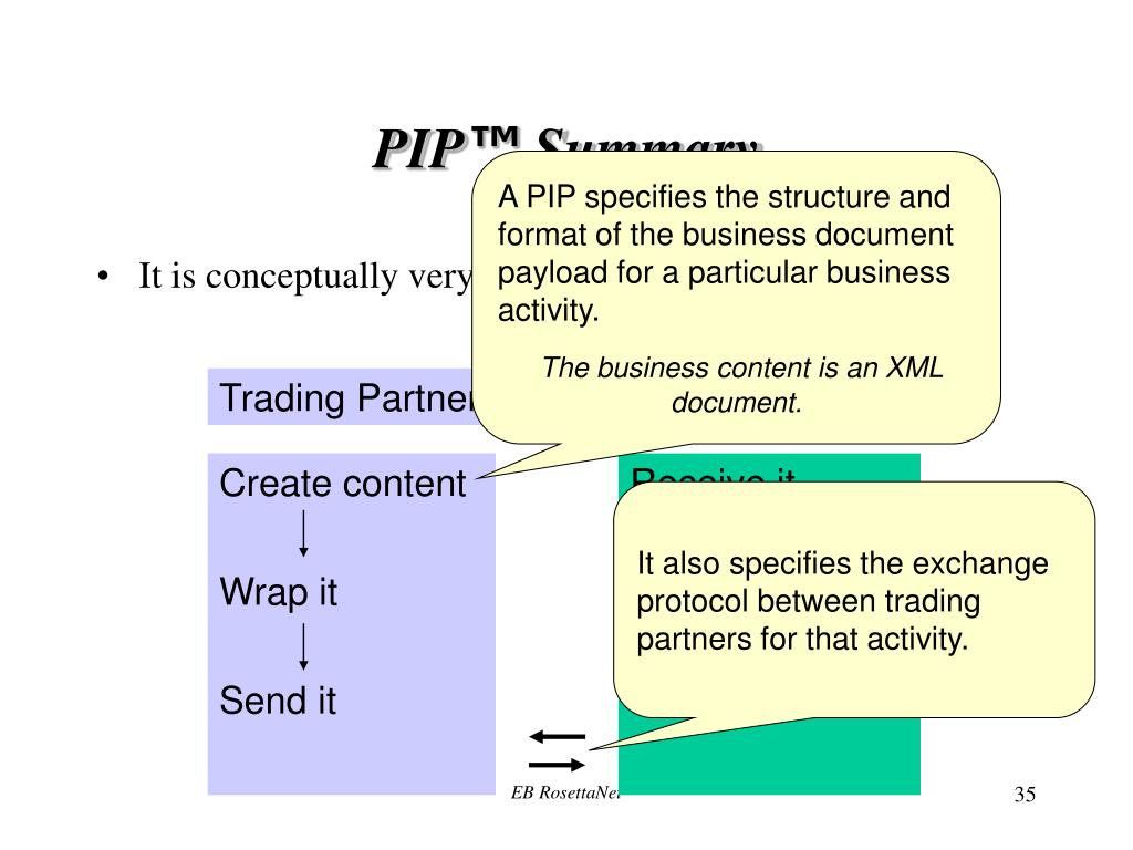 Trading Partner