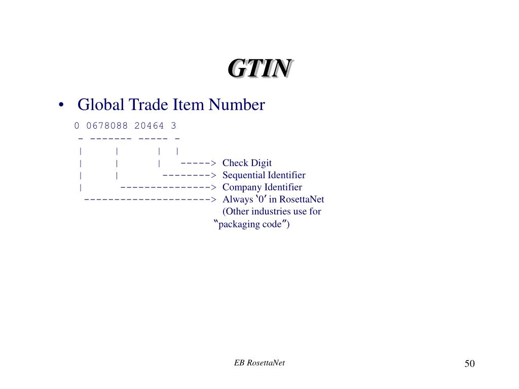 Global Trade Item Number