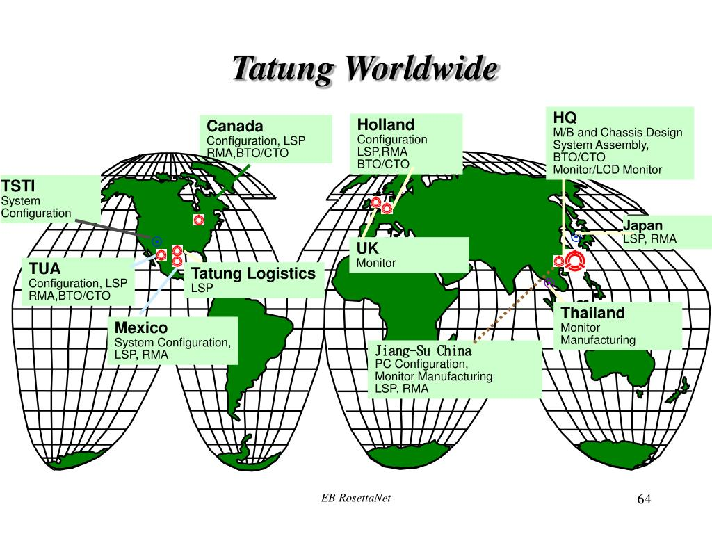 Tatung Worldwide