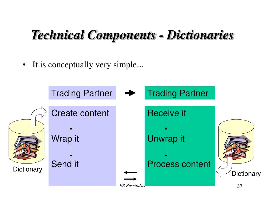Technical Components - Dictionaries