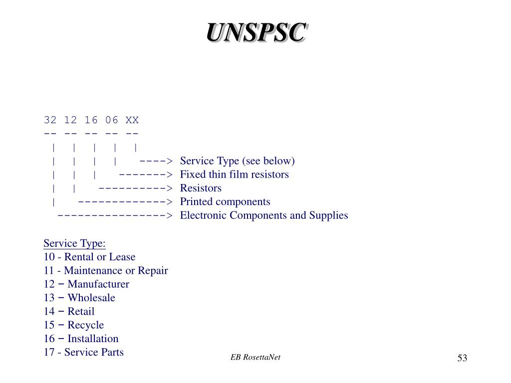 UNSPSC