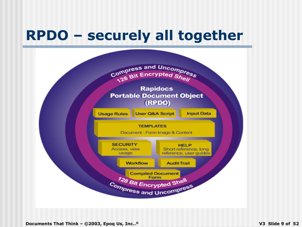 RPDO – securely all together