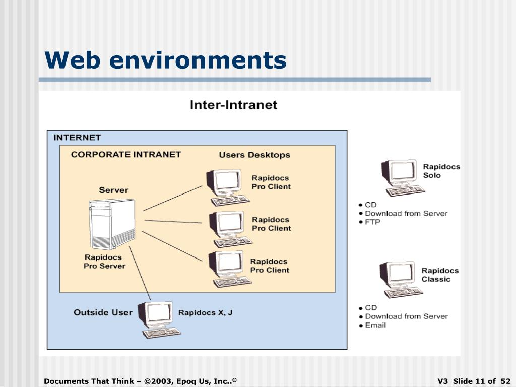 Web environments