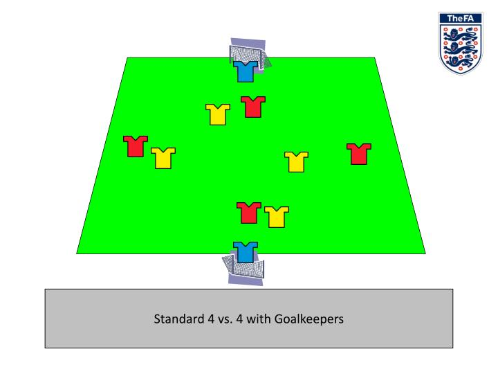 Standard 4 vs. 4 with Goalkeepers