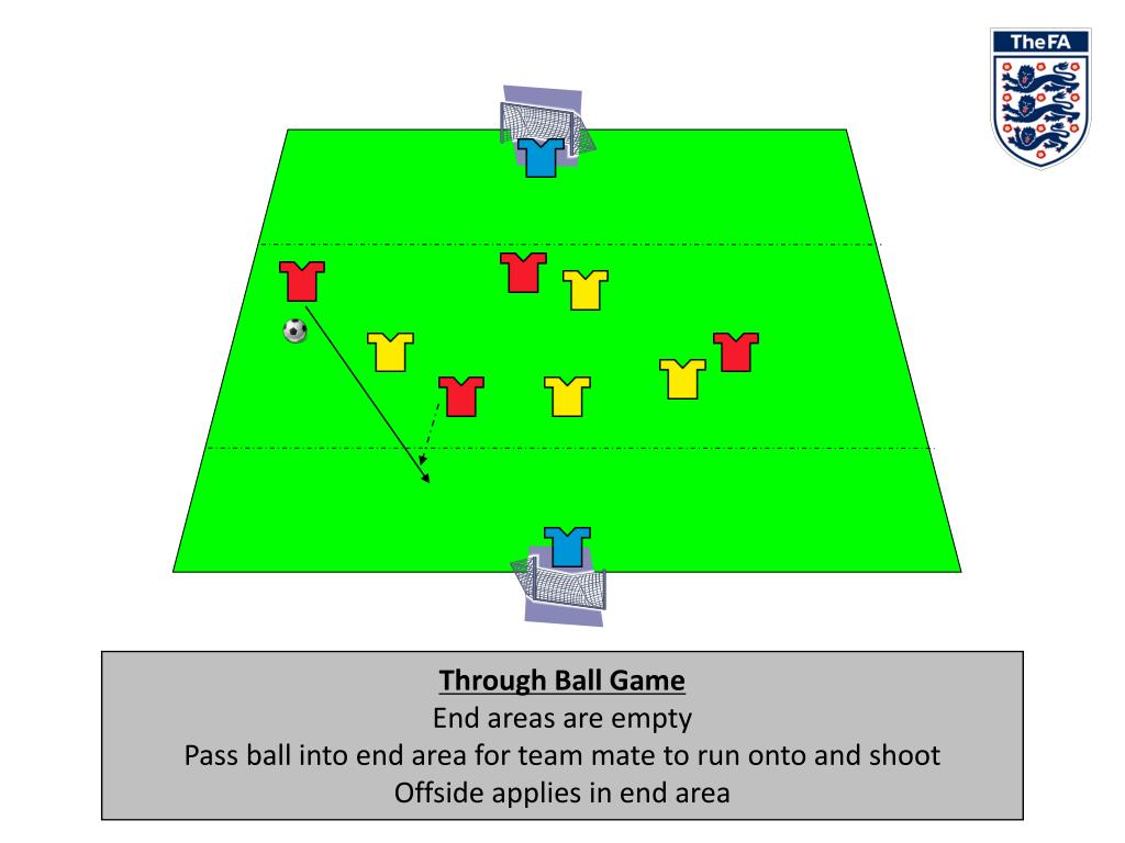 Through Ball Game