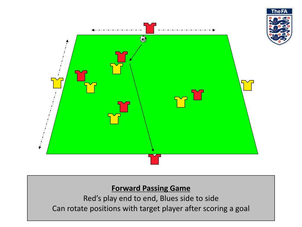Forward Passing Game