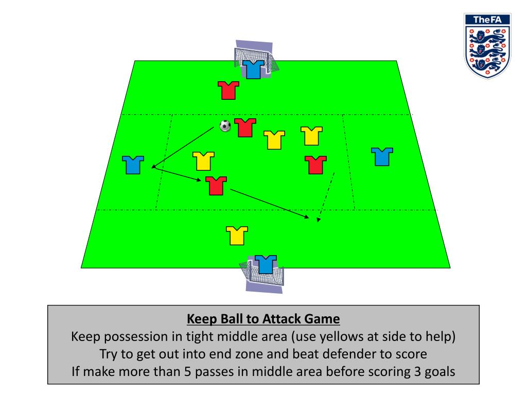 Keep Ball to Attack Game