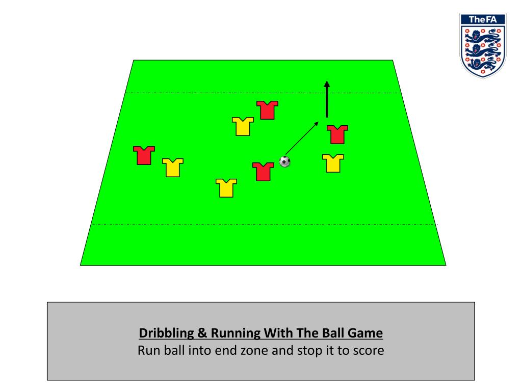Dribbling & Running With The Ball Game
