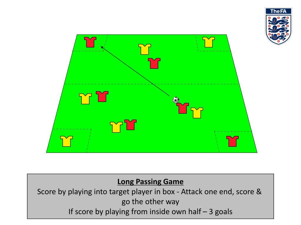 Long Passing Game