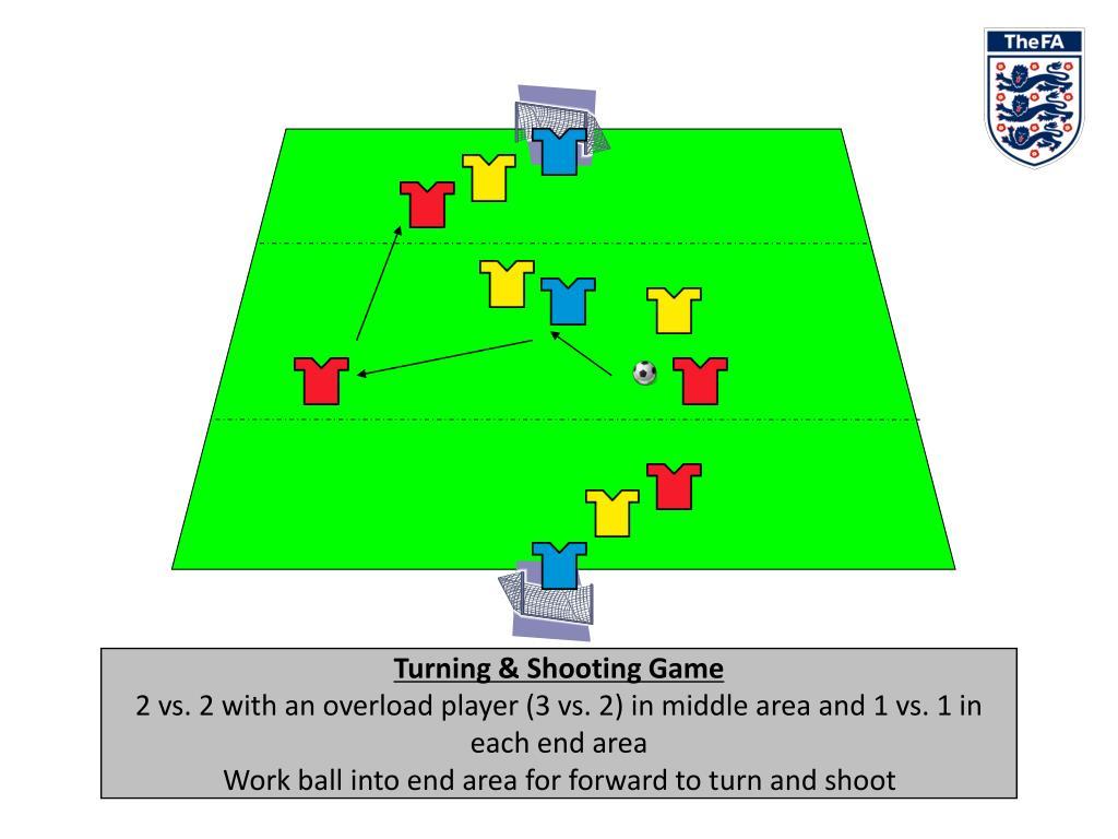 Turning & Shooting Game