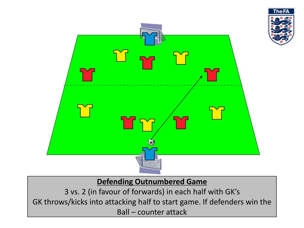 Defending Outnumbered Game