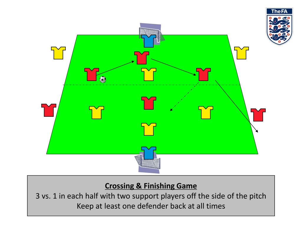 Crossing & Finishing Game