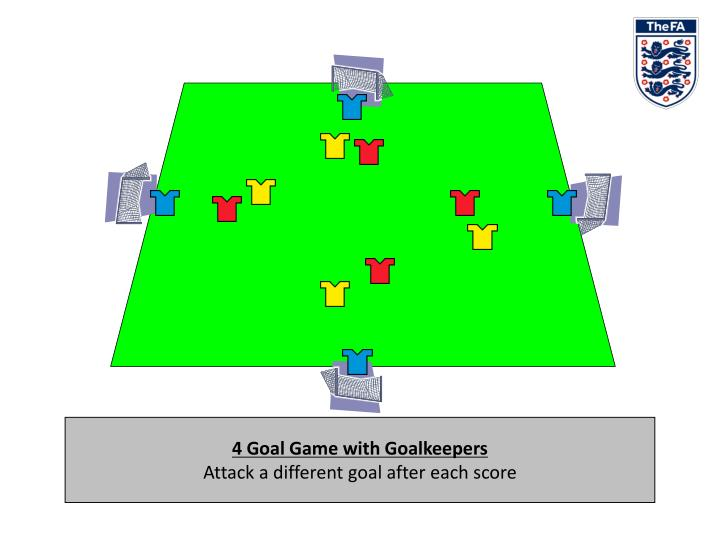4 Goal Game with Goalkeepers