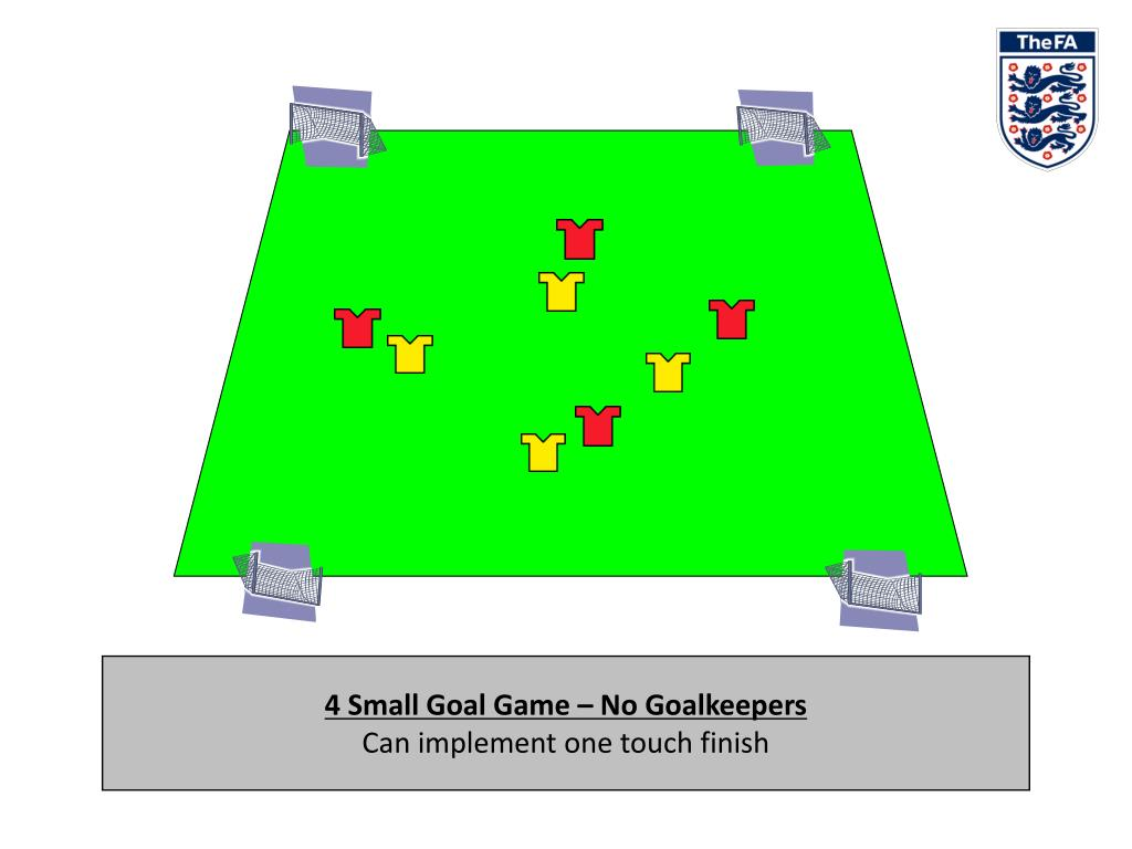 4 Small Goal Game – No Goalkeepers