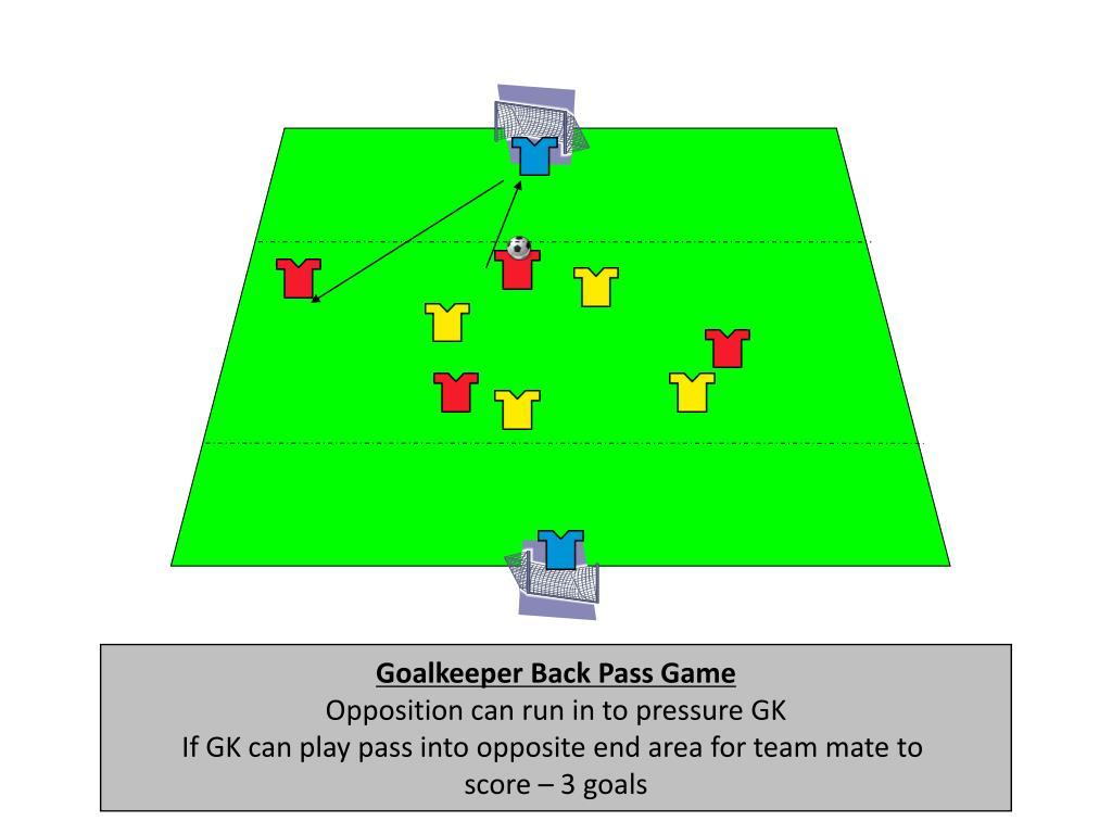 Goalkeeper Back Pass Game